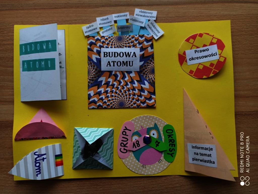 Lapbook na temat budowy atomu. Pod kolorowymi karteczkami w kształcie kół trójkątów, kwadratów znajdują się informacje dotyczące atomu, jego budowy, prawa okresowości
